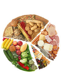 Carbohydrates blocked by carb blockers